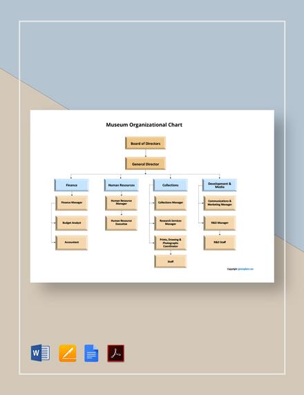 Free Museum Organizational Chart Template
