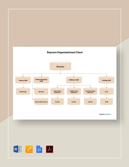 Free Daycare Organizational Chart Template