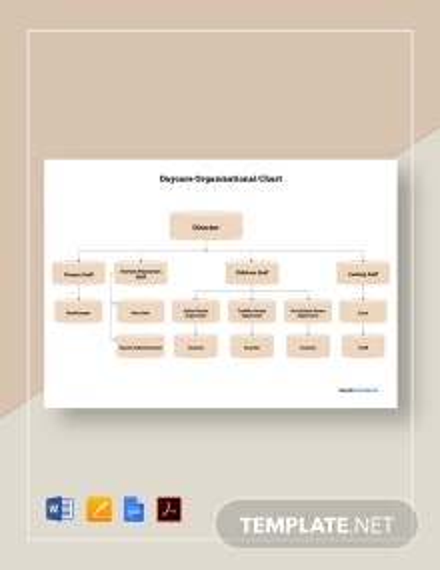 Daycare Organizational Chart Template
