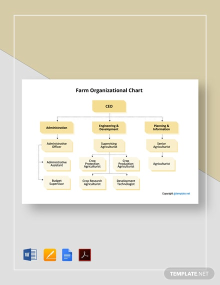 Free Farm Organizational Chart Template