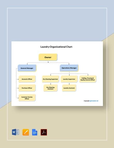 Free Laundry Organizational Chart Template