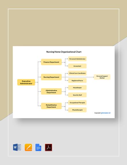Free Sample Nursing Home Organizational Chart Template