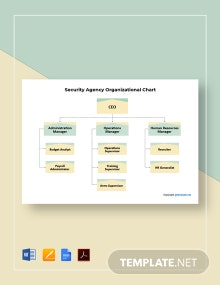 Free Sample Security Agency Organizational Chart Template