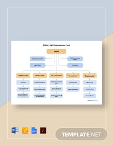 Free Military Staff Organizational Chart Template