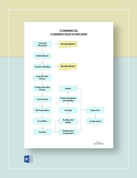 Commercial Construction Flowchart Template