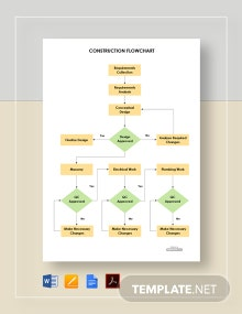 Free Sample Construction Flowchart Template