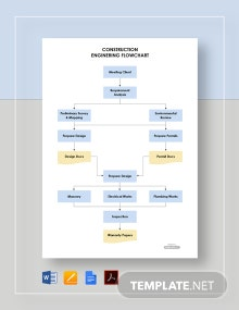 Construction Engineering Flowchart Template