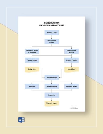 Construction Engineering Flowchart Template