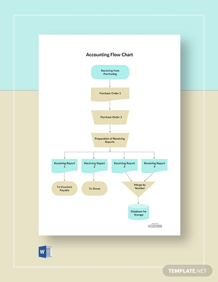Accounting Flow Chart Template