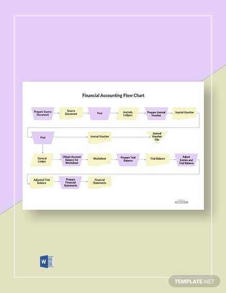 Financial Accounting Flow Chart Template