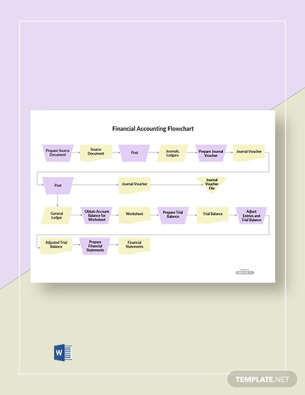 Financial Accounting Flowchart Template