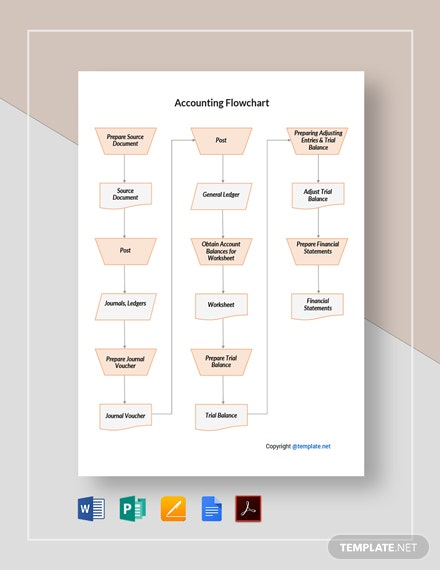 Free Sample Accounting Flowchart Template
