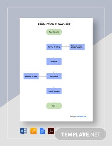 Free Sample Production Flowchart Template
