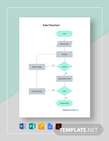 Free Basic Sales Flowchart Template