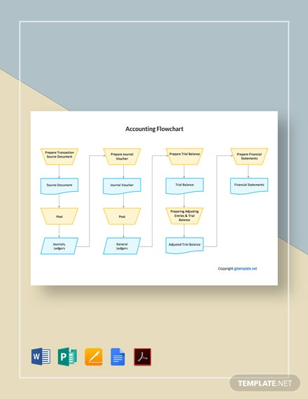 Free Basic Accounting Flowchart Template