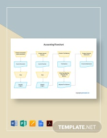 Basic Accounting Flowchart Template