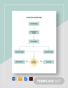 IT Process Flowchart Template