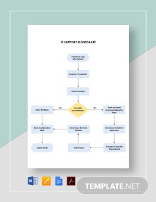 IT Support Flowchart Template