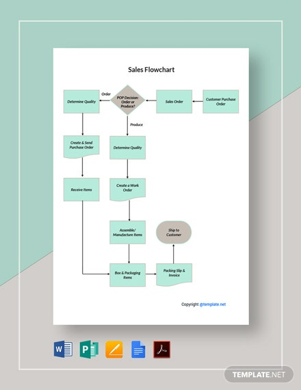 Sample Sales Flowchart Template