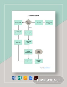 Free Sample Sales Flowchart Template