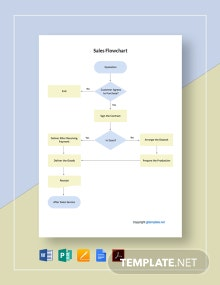 Free Simple Sales Flowchart Template