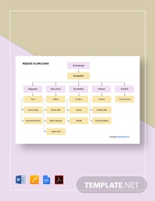 Sample Website Flowchart Template