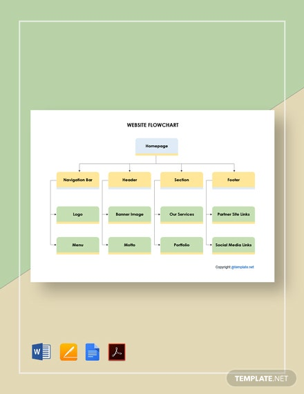Free Simple Website Flowchart Template