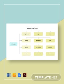 Website Flowchart Template