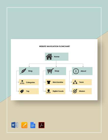 Website Navigation Flowchart Template