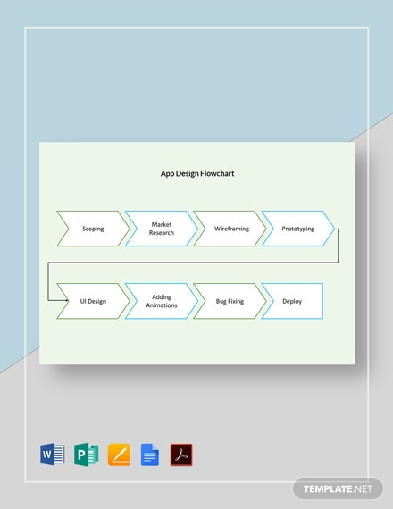 App Design Flowchart Template