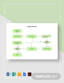 Design Flowchart Template