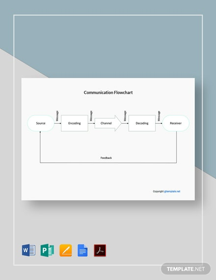 Basic Communication Flowchart Template