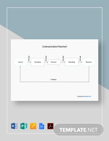 Free Basic Communication Flowchart Template