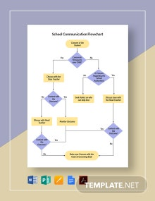 School Communication Flowchart Template