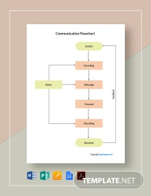 Free Simple Communication Flowchart Template