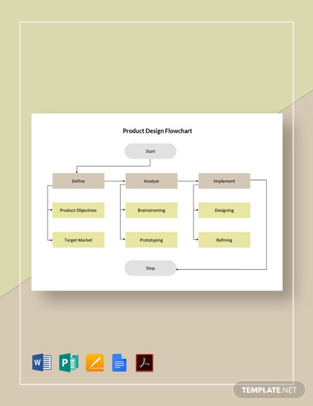Product Design Flowchart Template