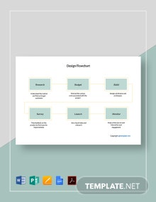 Free Sample Design Flowchart Template