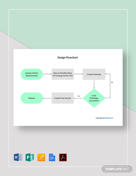 Simple Design Flowchart Template