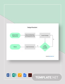 Free Simple Design Flowchart Template