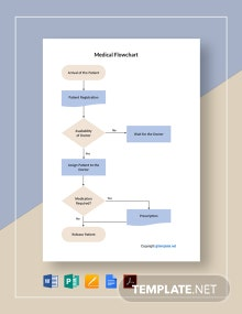Free Sample Medical Flowchart Template
