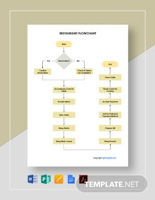 Free Sample Restaurant Flowchart Template