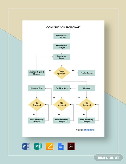 Free Simple Construction Flowchart Template
