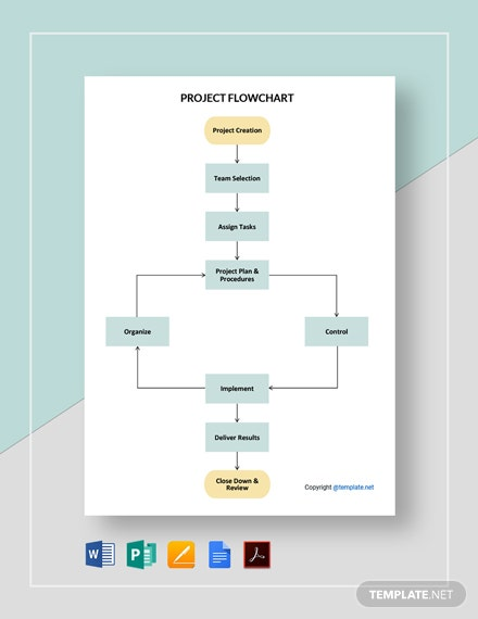 Simple Project Flowchart Template