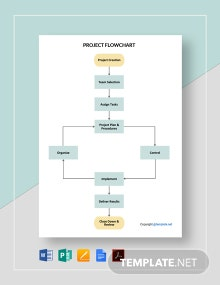 Free Simple Project Flowchart Template