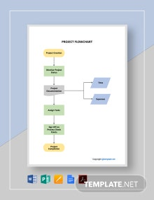 Sample Project Flowchart Template