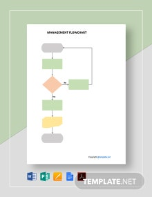 Free Blank Management Flowchart Template