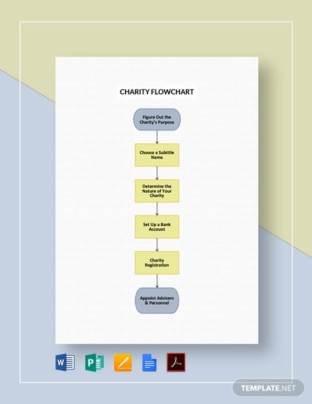 Charity Flowchart Template