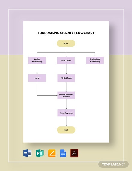 Fundraising Charity Flowchart Template