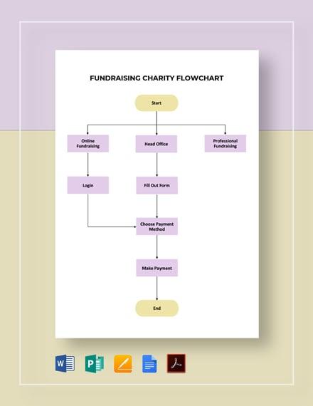Fundraising Charity Flowchart