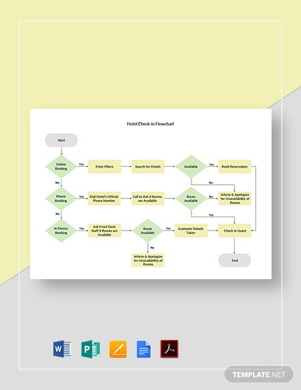 Hotel Check-In Flowchart Template